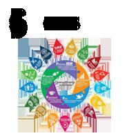 valores em linha com ODS