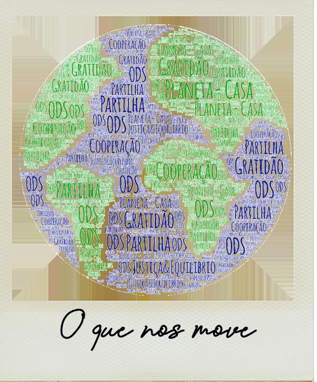 Desenho do planeta com nuvem de palavras